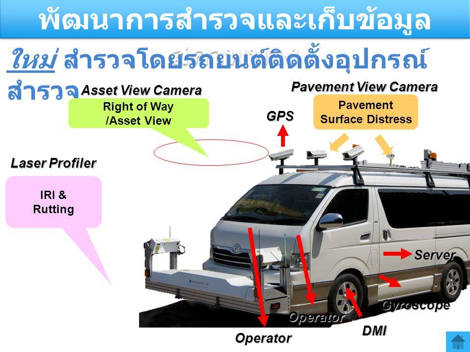 พัฒนาการสำรวจและเก็บข้อมูล สภาพทาง ใหม่ สำรวจโดยรถยนต์ติดตั้งอุปกรณ์ สำรวจ IRI & Rutting Right of Way /Asset View Pavement Surface Distress Laser Profiler Asset View Camera Pavement View Camera DMI GPS Server Gyroscope Operator Operator