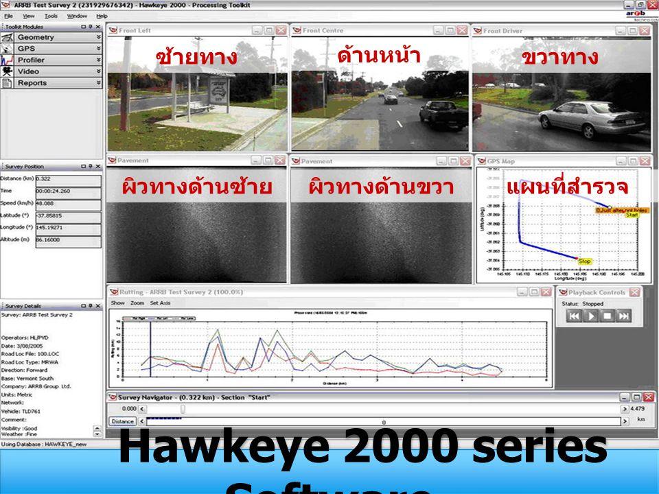 Hawkeye 2000 series Software ซ้ายทาง ด้านหน้า ขวาทาง ผิวทางด้านซ้ายผิวทางด้านขวาแผนที่สำรวจ