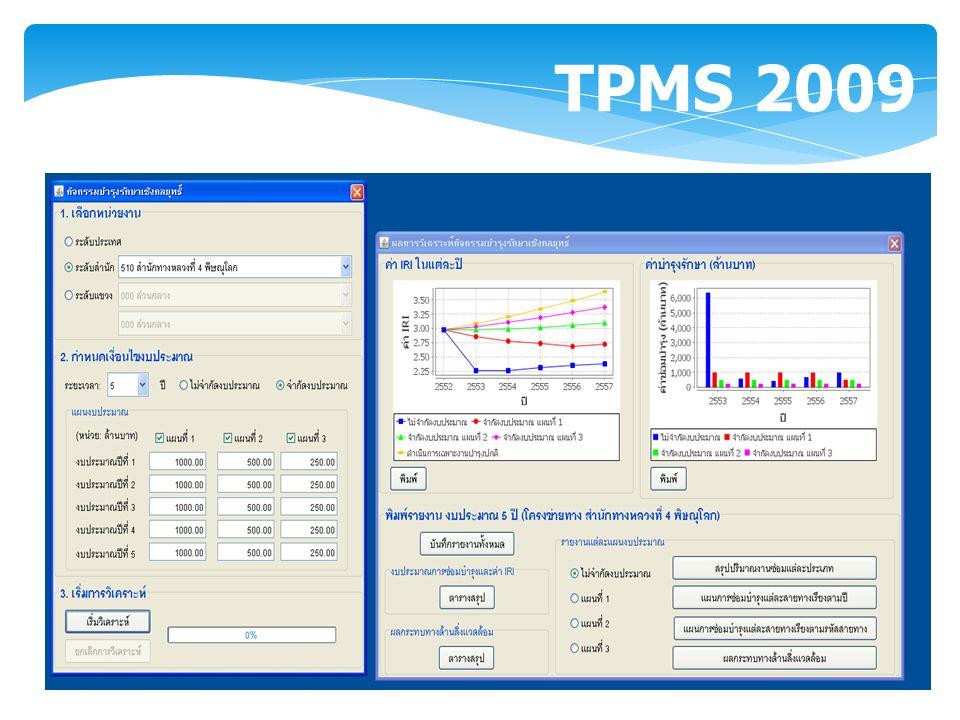 TPMS 2009