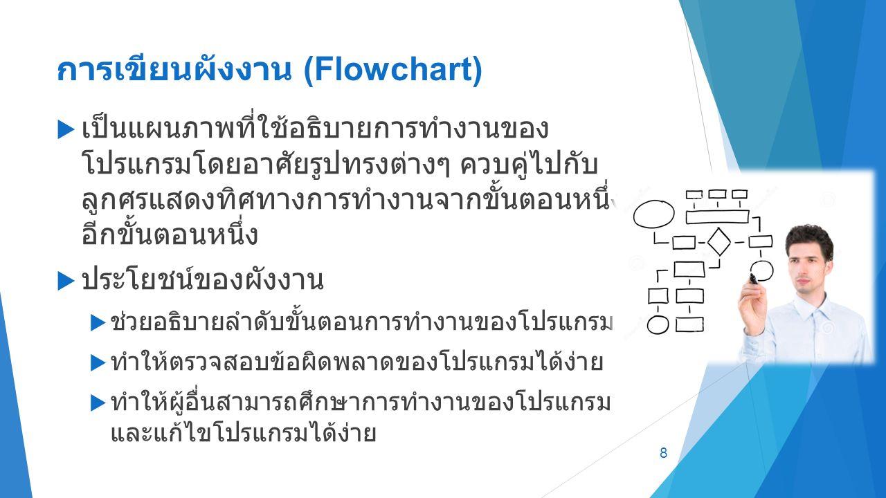 การเขียนผังงาน (Flowchart)  เป็นแผนภาพที่ใช้อธิบายการทำงานของ โปรแกรมโดยอาศัยรูปทรงต่างๆ ควบคู่ไปกับ ลูกศรแสดงทิศทางการทำงานจากขั้นตอนหนึ่งสู่ อีกขั้นตอนหนึ่ง  ประโยชน์ของผังงาน  ช่วยอธิบายลำดับขั้นตอนการทำงานของโปรแกรม  ทำให้ตรวจสอบข้อผิดพลาดของโปรแกรมได้ง่าย  ทำให้ผู้อื่นสามารถศึกษาการทำงานของโปรแกรม และแก้ไขโปรแกรมได้ง่าย 8