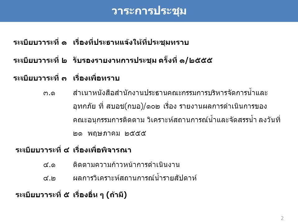 3 ระเบียบวาระที่ ๔ เรื่องเพื่อพิจารณา 3 ๔.๑ติดตามความก้าวหน้าการดำเนินงาน ติดตามความก้าวหน้าตามข้อเสนอแนะของการประชุมครั้งที่แล้ว (๑๘ พค ๒๕๕๕) ๑.กรมทรัพยากรน้ำ สรุปข้อมูลประมาณการการใช้น้ำ และประสานงานการประปานครหลวงและการประปา ส่วนภูมิภาคในส่วนของข้อมูลการประเมินปริมาณน้ำเพื่อการอุปโภคบริโภค (นำส่งรายงาน ๒๕ ลุ่มน้ำ ๒๔ พค ๕๕) ๒.กรมชลประทาน สรุปข้อมูลแผนการใช้น้ำในภาคชลประทานของแต่ละพื้นที่ (นำส่งข้อมูล ๒๔ พค ๕๕) ๓.GISTDA ให้ข้อมูลภาพถ่ายดาวเทียม กำหนดมาตรฐานพิกัดเป็น lat lon มีภาพ drought index, soil moisture, land use (อัพเดททุกเดือน), flood map, NDVI อัพเดททุกอาทิตย์ (นำส่งข้อมูล ๒๔ พค ๕๕) ๔.คณะทำงาน เพิ่มเติมข้อมูลการใช้น้ำในภาคอุตสาหกรรม (จากรายงาน ๒๕ ลุ่มน้ำ ๒๔ พค ๕๕) ๕.คณะทำงาน เพิ่มเติมข้อมูลการคาดการณ์ฝนจากกรมอุทกศาตร์ กองทัพเรือ (แก้ไขแล้ว ๒๔ พค ๕๕) ๖.คณะทำงาน แก้ไขแผนที่การแบ่งพื้นที่ย่อยและรายละเอียดในโครงสร้างแบบจำลอง (แก้ไขแล้ว ๒๔ พค ๕๕)