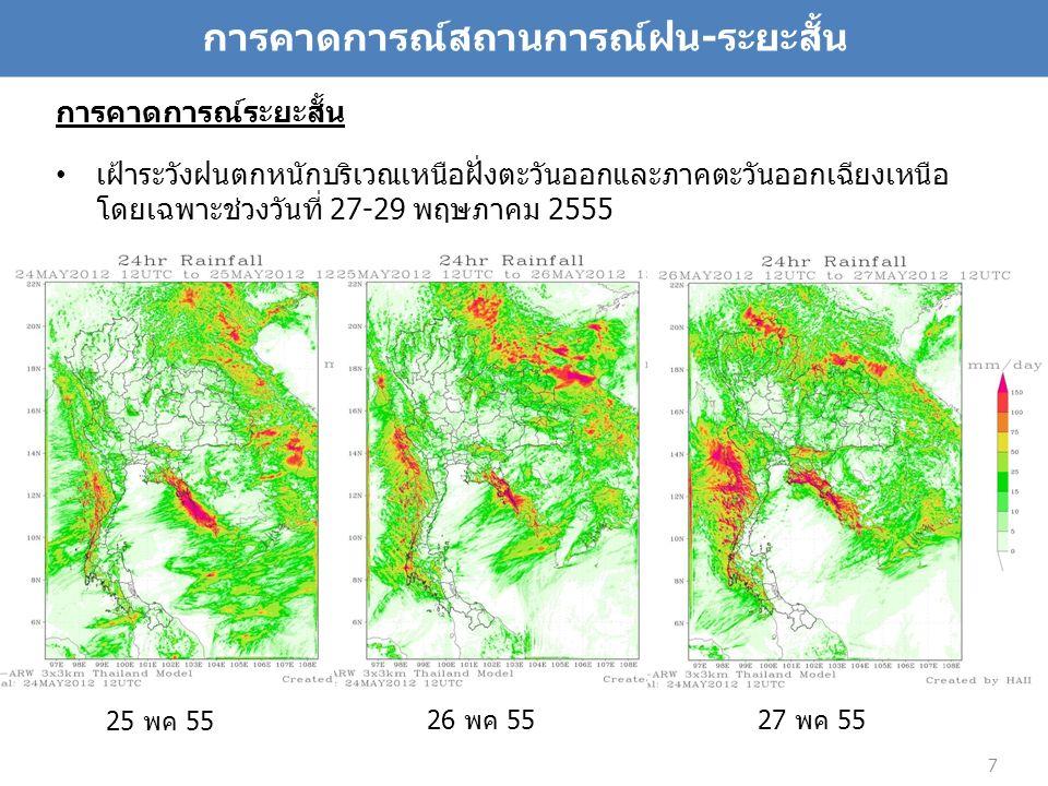 7 การคาดการณ์สถานการณ์ฝน-ระยะสั้น 7 การคาดการณ์ระยะสั้น เฝ้าระวังฝนตกหนักบริเวณเหนือฝั่งตะวันออกและภาคตะวันออกเฉียงเหนือ โดยเฉพาะช่วงวันที่ 27-29 พฤษภาคม 2555 25 พค 55 26 พค 5527 พค 55