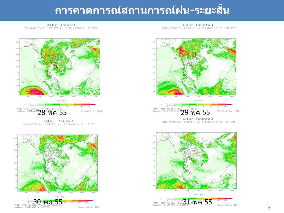 9 การคาดการณ์สถานการณ์ฝน-ระยะยาว 9 การคาดการณ์ระยะยาว ล่วงหน้า 3 เดือน (พฤษภาคม-กรกฎาคม) ภาคเหนือจะมีฝนค่อนข้างน้อยกว่าเกณฑ์ ปกติ ภาคตะวันออกเฉียงเหนือมีโอกาสเกิดฝน ค่อนข้างมากกว่าเกณฑ์ปกติ ภาคกลางมีโอกาสเกิดฝนค่อนข้างมากกว่า เกณฑ์ปกติ ภาคตะวันออกมีโอกาสเกิดฝนค่อนข้าง มากกว่าเกณฑ์ปกติ ภาคใต้จะมีฝนค่อนข้างมากกว่าเกณฑ์ปกติ IRI (International Research Institute for Climate and Society)