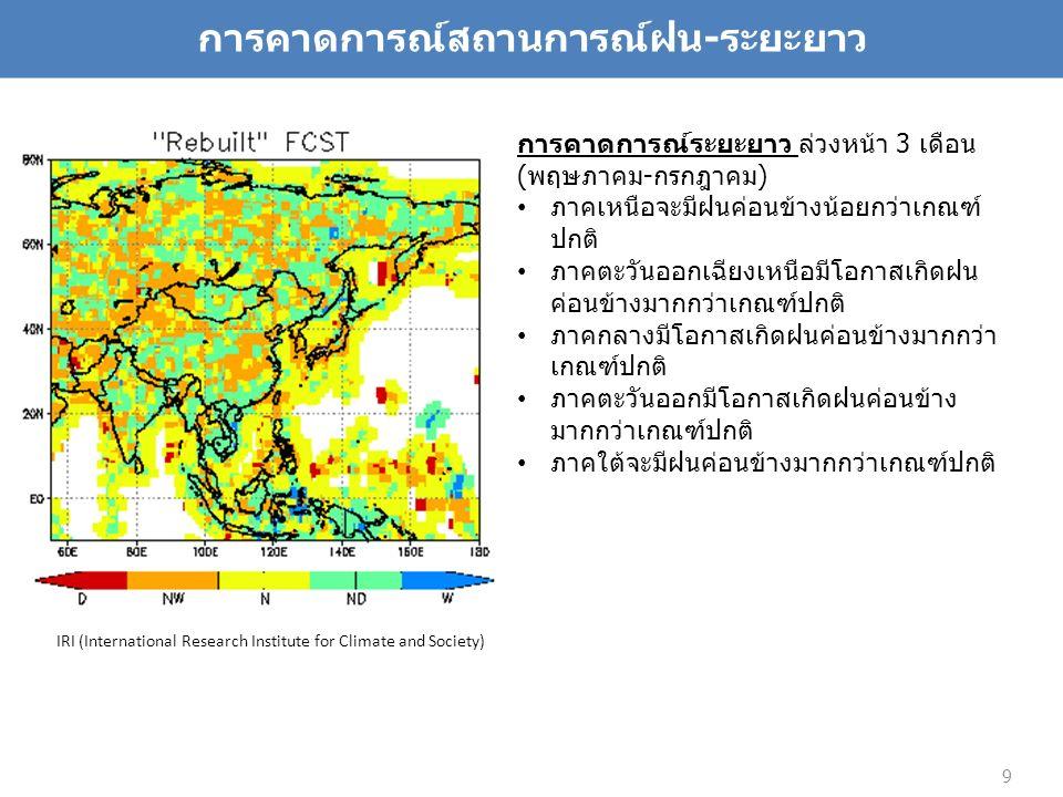 9 การคาดการณ์สถานการณ์ฝน-ระยะยาว 9 การคาดการณ์ระยะยาว ล่วงหน้า 3 เดือน (พฤษภาคม-กรกฎาคม) ภาคเหนือจะมีฝนค่อนข้างน้อยกว่าเกณฑ์ ปกติ ภาคตะวันออกเฉียงเหนื