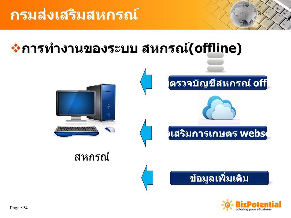 กรมส่งเสริมสหกรณ์  การทำงานของระบบ สหกรณ์ (offline) Page  34 สหกรณ์ กรมตรวจบัญชีสหกรณ์ offline กรมส่งเสริมการเกษตร webservice ข้อมูลเพิ่มเติม