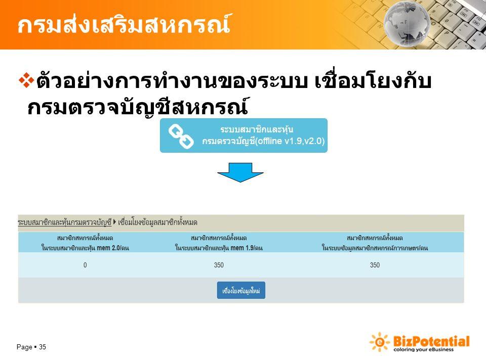 กรมส่งเสริมสหกรณ์  ตัวอย่างการทำงานของระบบ เชื่อมโยงกับ กรมตรวจบัญชีสหกรณ์ Page  35
