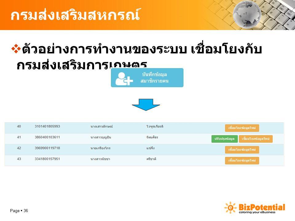 กรมส่งเสริมสหกรณ์  ตัวอย่างการทำงานของระบบ เชื่อมโยงกับ กรมส่งเสริมการเกษตร Page  36
