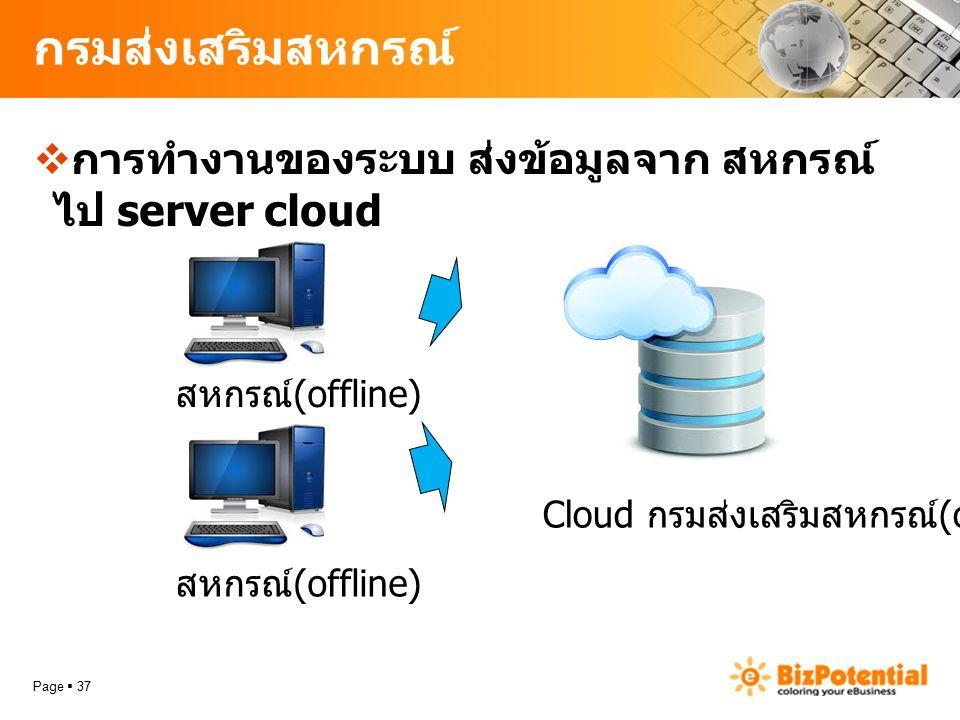 กรมส่งเสริมสหกรณ์  การทำงานของระบบ ส่งข้อมูลจาก สหกรณ์ ไป server cloud Page  37 สหกรณ์ (offline) Cloud กรมส่งเสริมสหกรณ์ (online) สหกรณ์ (offline)