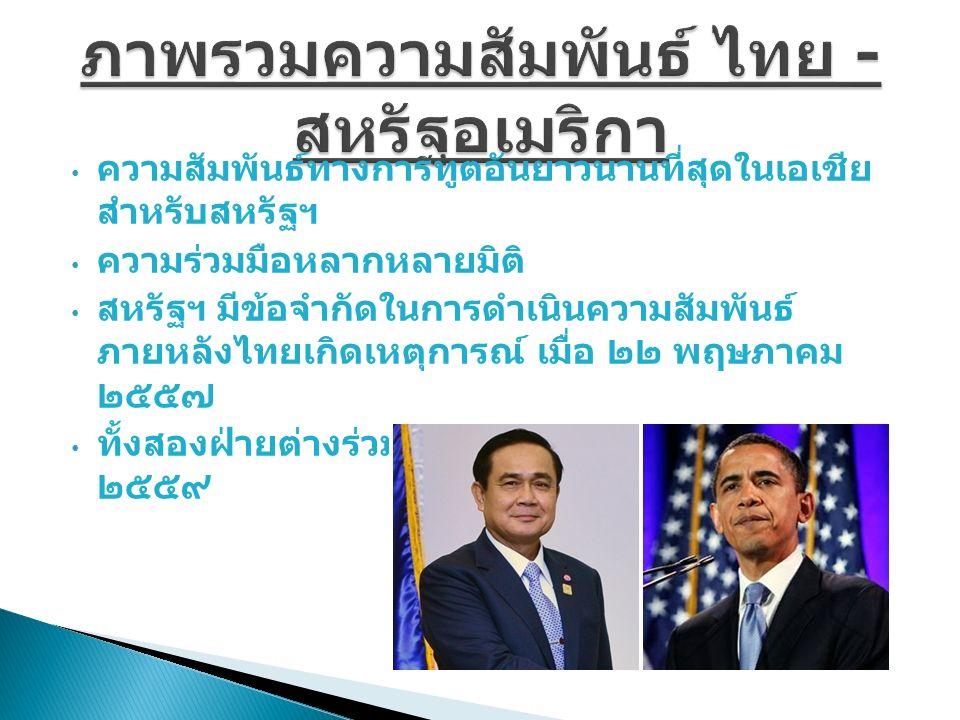 ความสัมพันธ์ทางการทูตอันยาวนานที่สุดในเอเชีย สำหรับสหรัฐฯ ความร่วมมือหลากหลายมิติ สหรัฐฯ มีข้อจำกัดในการดำเนินความสัมพันธ์ ภายหลังไทยเกิดเหตุการณ์ เมื่อ ๒๒ พฤษภาคม ๒๕๕๗ ทั้งสองฝ่ายต่างร่วมกันมองไปข้างหน้าสำหรับปี ๒๕๕๙