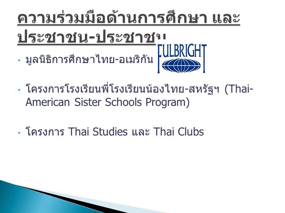 มูลนิธิการศึกษาไทย - อเมริกัน ( ฟุลไบรท์ ) โครงการโรงเรียนพี่โรงเรียนน้องไทย - สหรัฐฯ (Thai- American Sister Schools Program) โครงการ Thai Studies และ Thai Clubs