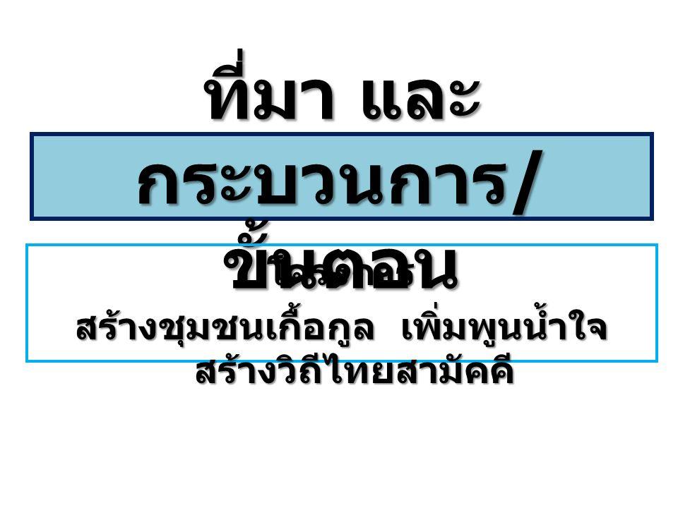 ที่มา และ กระบวนการ / ขั้นตอน โครงการ สร้างชุมชนเกื้อกูล เพิ่มพูนน้ำใจ สร้างวิถีไทยสามัคคี