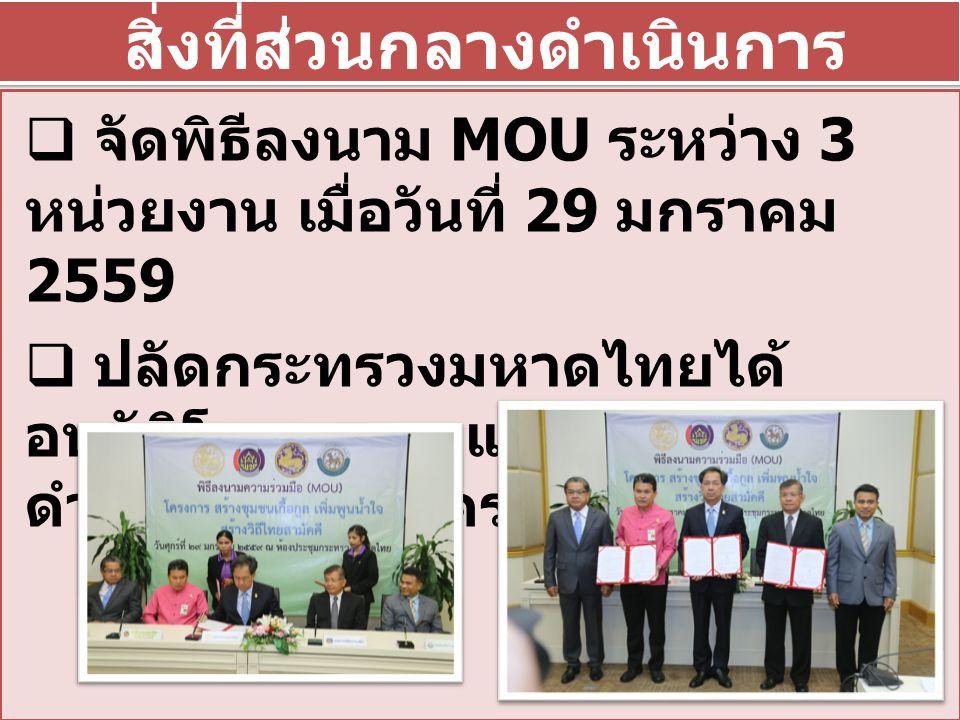 สิ่งที่ส่วนกลางดำเนินการ แล้ว  จัดพิธีลงนาม MOU ระหว่าง 3 หน่วยงาน เมื่อวันที่ 29 มกราคม 2559  ปลัดกระทรวงมหาดไทยได้ อนุมัติโครงการฯ และอนุมัติให้ ด