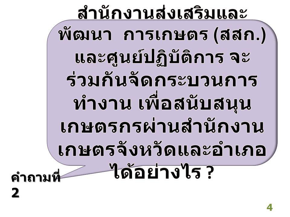 คำถามที่ 2 4