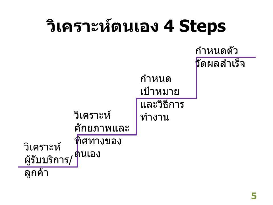 วิเคราะห์ตนเอง 4 Steps 5 วิเคราะห์ ผู้รับบริการ / ลูกค้า วิเคราะห์ ศักยภาพและ ทิศทางของ ตนเอง กำหนด เป้าหมาย และวิธีการ ทำงาน กำหนดตัว วัดผลสำเร็จ