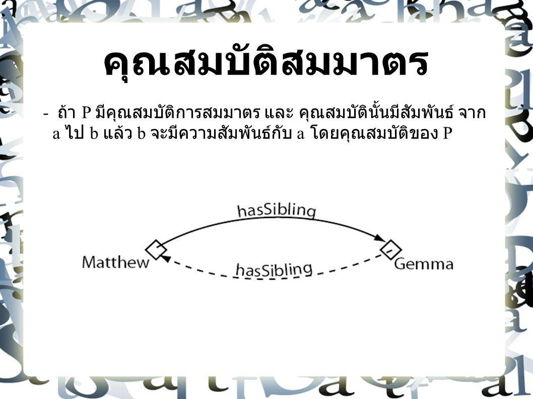 คุณสมบัติสมมาตร - ถ้า P มีคุณสมบัติการสมมาตร และ คุณสมบัตินั้นมีสัมพันธ์ จาก a ไป b แล้ว b จะมีความสัมพันธ์กับ a โดยคุณสมบัติของ P