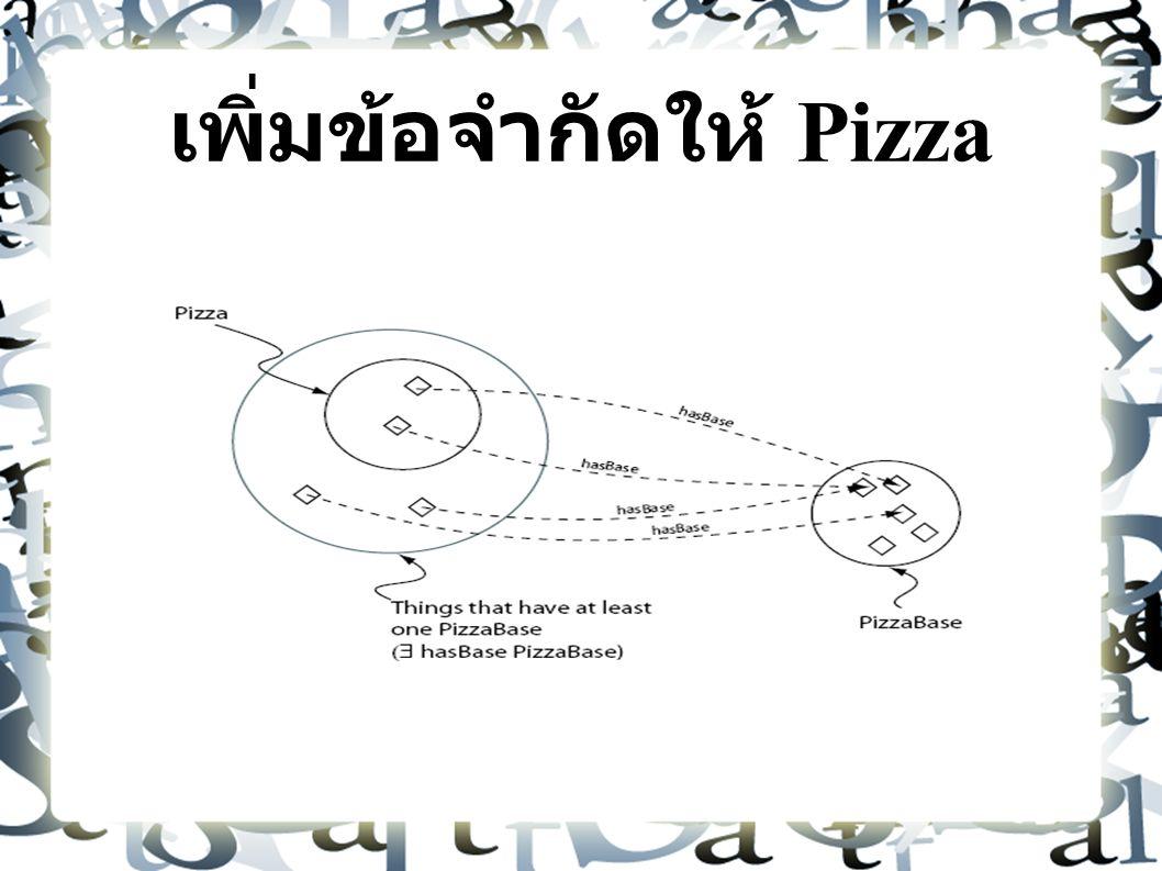 เพิ่มข้อจำกัดให้ Pizza