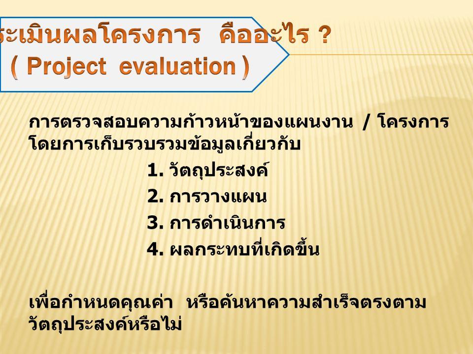 การตรวจสอบความก้าวหน้าของแผนงาน / โครงการ โดยการเก็บรวบรวมข้อมูลเกี่ยวกับ 1.