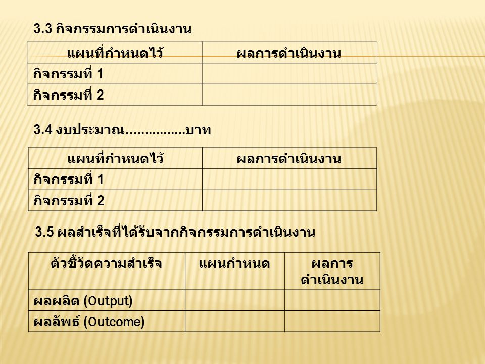 3.3 กิจกรรมการดำเนินงาน แผนที่กำหนดไว้ผลการดำเนินงาน กิจกรรมที่ 1 กิจกรรมที่ 2 3.4 งบประมาณ................