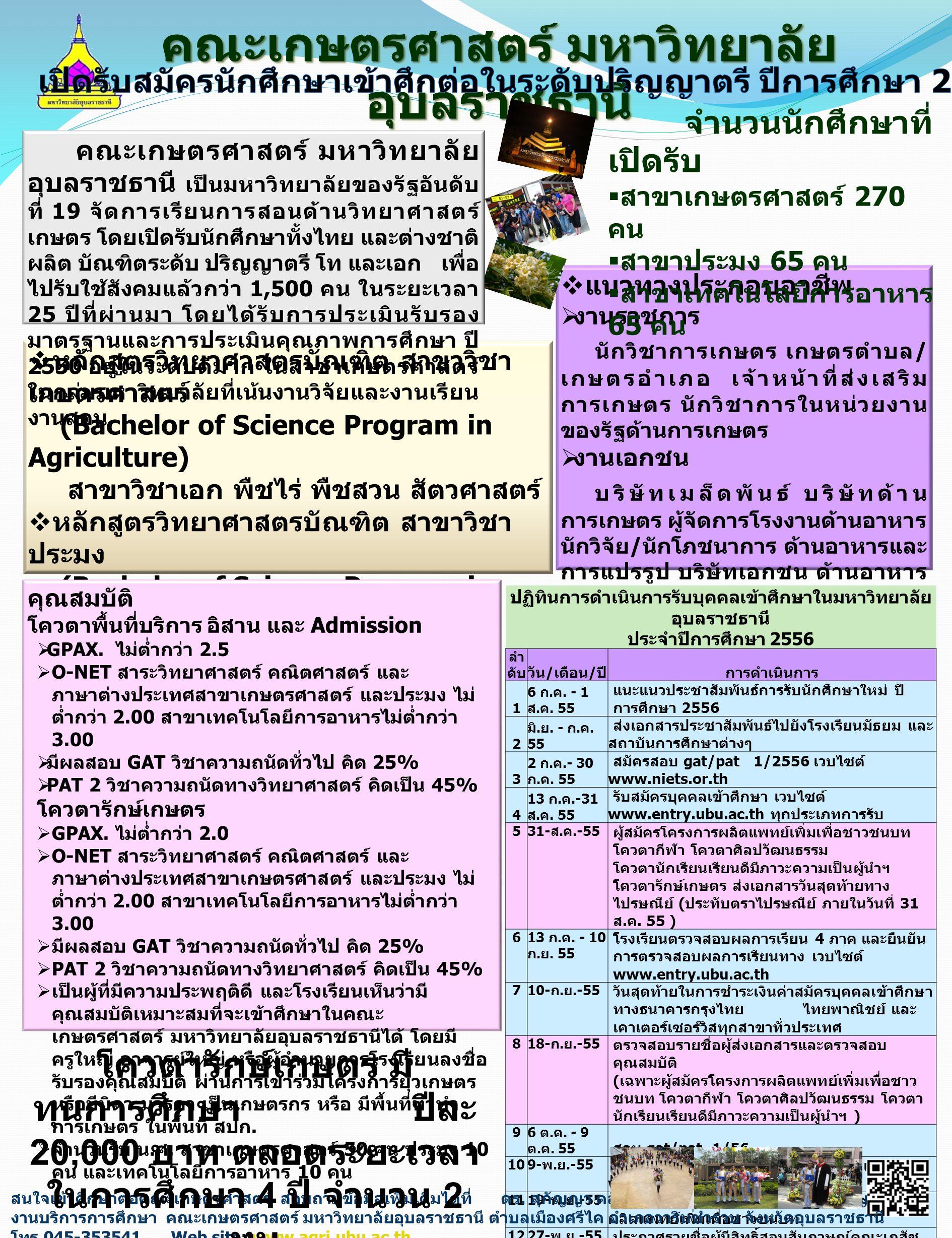  หลักสูตรวิทยาศาสตรบัณฑิต สาขาวิชา เกษตรศาสตร์ (Bachelor of Science Program in Agriculture) สาขาวิชาเอก พืชไร่ พืชสวน สัตวศาสตร์  หลักสูตรวิทยาศาสตรบัณฑิต สาขาวิชา ประมง (Bachelor of Science Program in Fishery)  หลักสูตรวิทยาศาสตรบัณฑิต สาขา เทคโนโลยีการอาหาร (Bachelor of Science Program in Food Technology) คณะเกษตรศาสตร์ มหาวิทยาลัย อุบลราชธานี  แนวทางประกอบอาชีพ  งานราชการ นักวิชาการเกษตร เกษตรตำบล / เกษตรอำเภอ เจ้าหน้าที่ส่งเสริม การเกษตร นักวิชาการในหน่วยงาน ของรัฐด้านการเกษตร  งานเอกชน บริษัทเมล็ดพันธ์ บริษัทด้าน การเกษตร ผู้จัดการโรงงานด้านอาหาร นักวิจัย / นักโภชนาการ ด้านอาหารและ การแปรรูป บริษัทเอกชน ด้านอาหาร สัตว์  ประกอบอาชีพอิสระ เป็นเจ้าของ ธุรกิจทางการเกษตร จำนวนนักศึกษาที่ เปิดรับ  สาขาเกษตรศาสตร์ 270 คน  สาขาประมง 65 คน  สาขาเทคโนโลยีการอาหาร 65 คน คุณสมบัติ โควตาพื้นที่บริการ อิสาน และ Admission  GPAX.