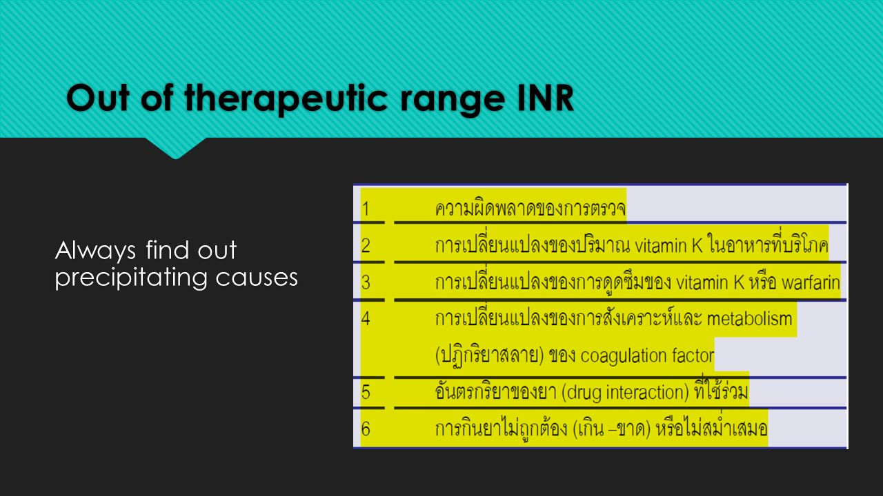 Out of therapeutic range INR Always find out precipitating causes Always find out precipitating causes