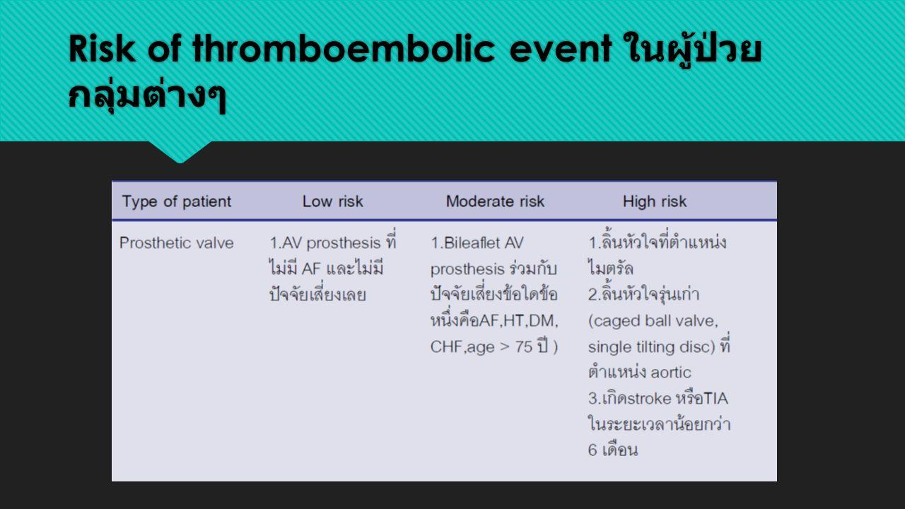 Risk of thromboembolic event ในผู้ป่วย กลุ่มต่างๆ