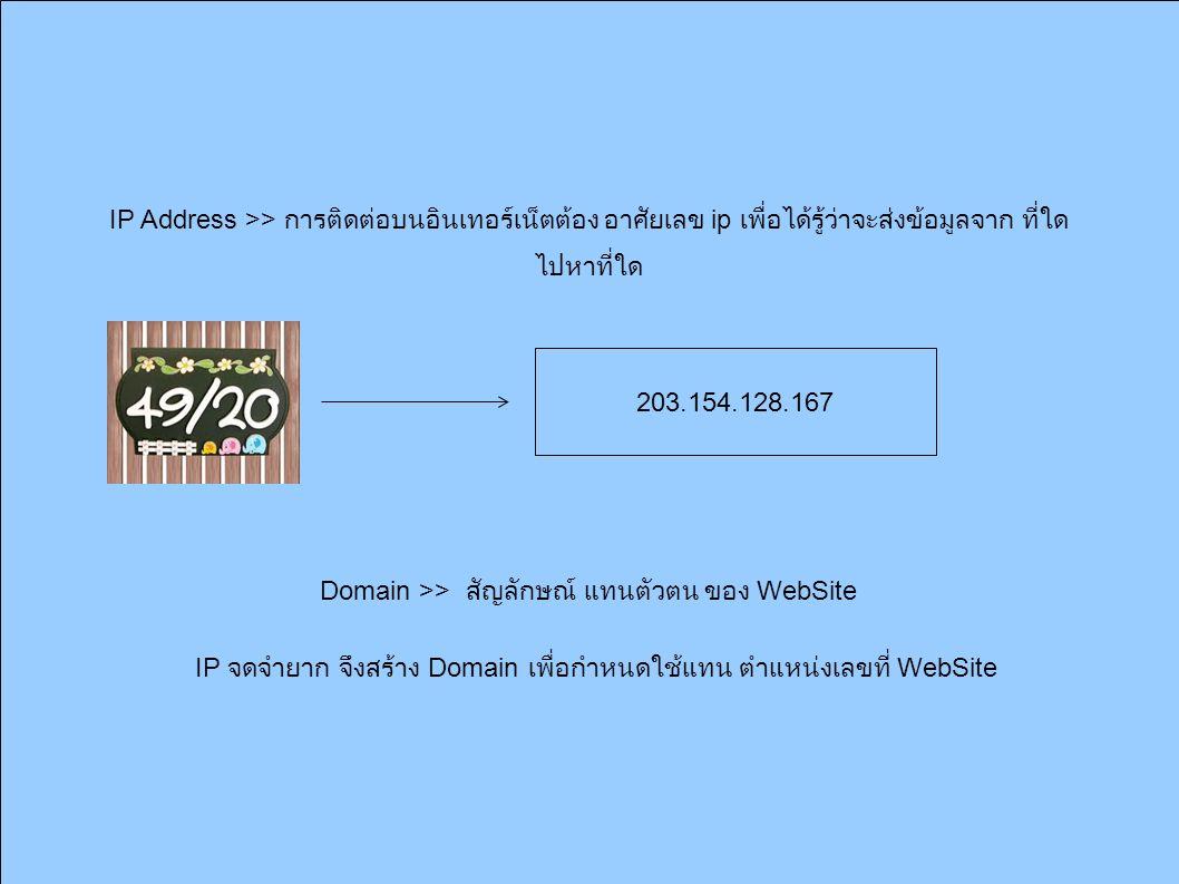 IP Address >> การติดต่อบนอินเทอร์เน็ตต้อง อาศัยเลข ip เพื่อได้รู้ว่าจะส่งข้อมูลจาก ที่ใด ไปหาที่ใด Domain >> สัญลักษณ์ แทนตัวตน ของ WebSite IP จดจำยาก จึงสร้าง Domain เพื่อกำหนดใช้แทน ตำแหน่งเลขที่ WebSite 203.154.128.167