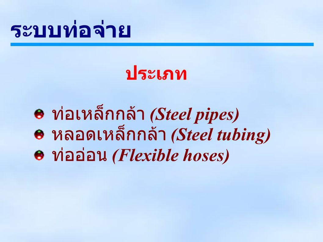 ระบบท่อจ่าย ประเภท ท่อเหล็กกล้า (Steel pipes) หลอดเหล็กกล้า (Steel tubing) ท่ออ่อน (Flexible hoses)