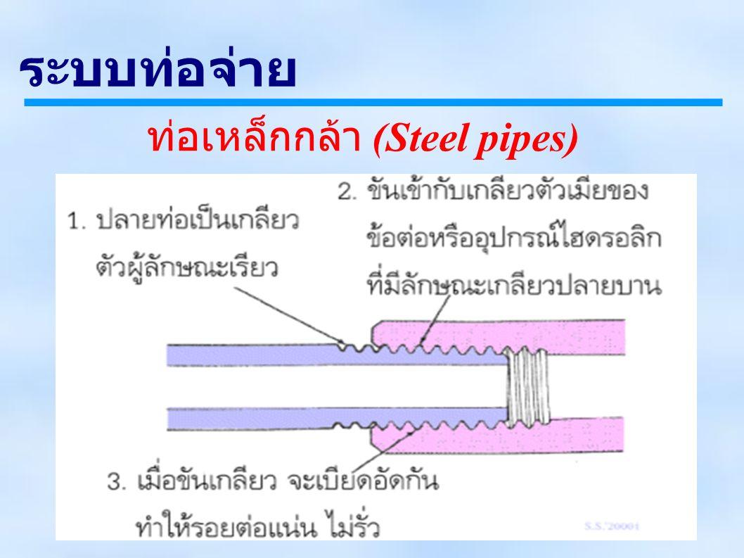 ระบบท่อจ่าย ท่อเหล็กกล้า (Steel pipes)