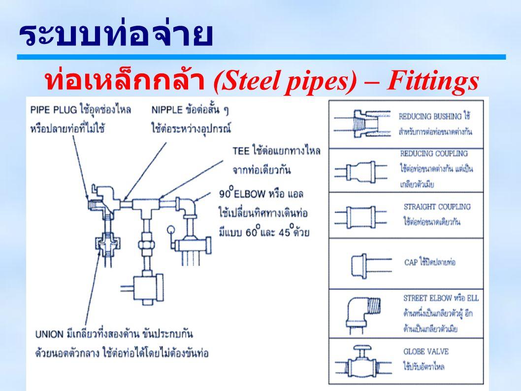 ท่อเหล็กกล้า (Steel pipes) – Fittings ระบบท่อจ่าย