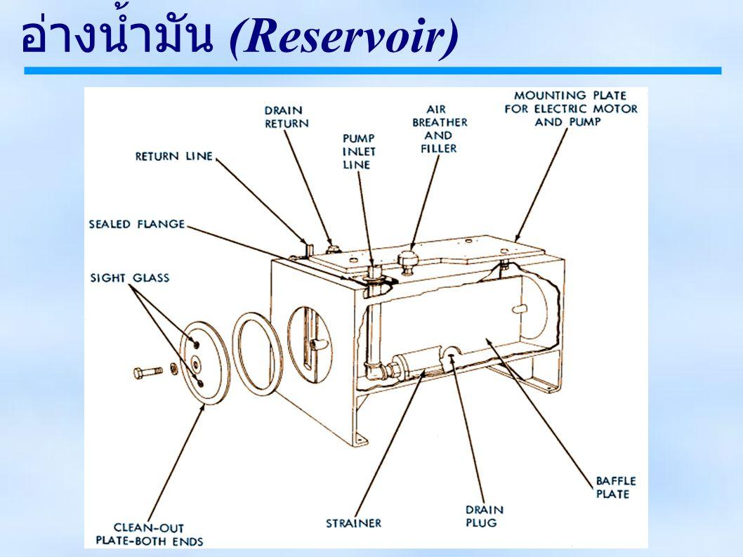 อ่างน้ำมัน (Reservoir)