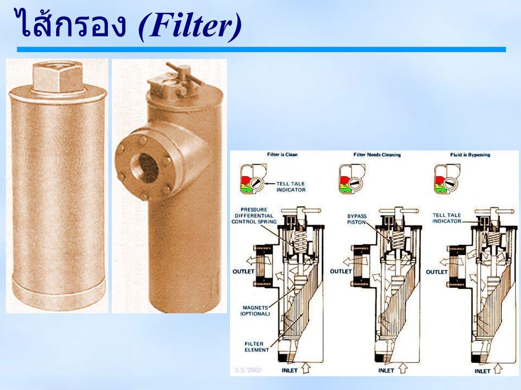 ไส้กรอง (Filter)