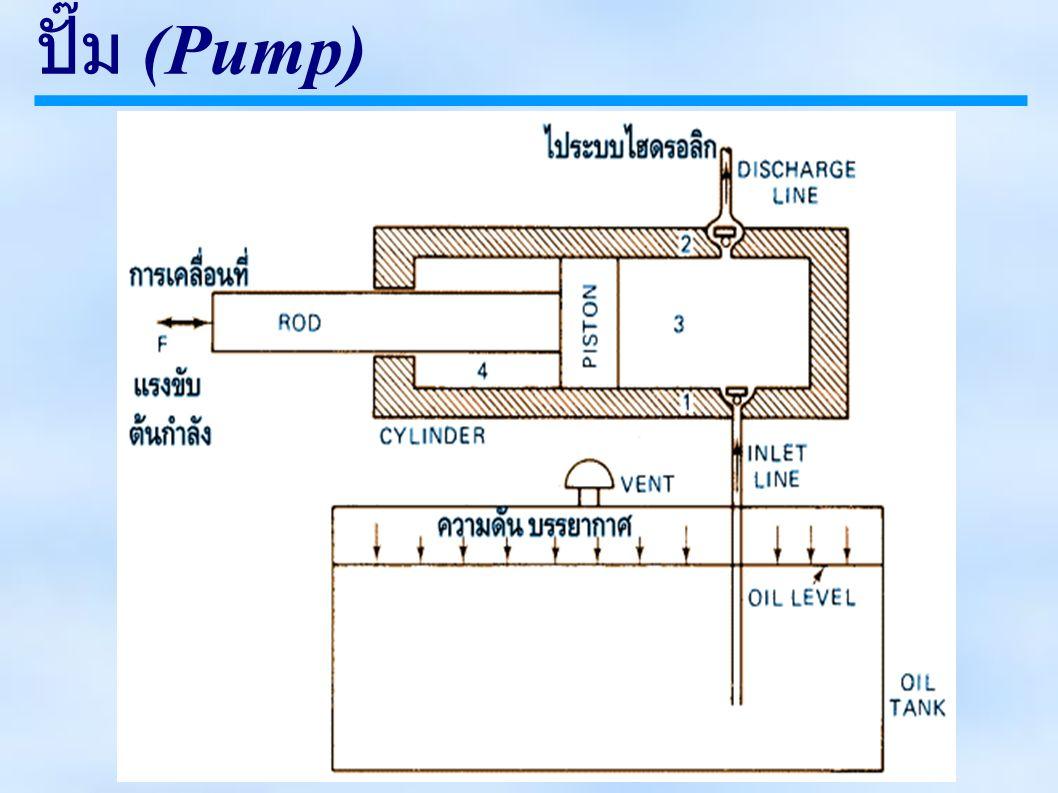 ปั๊ม (Pump)