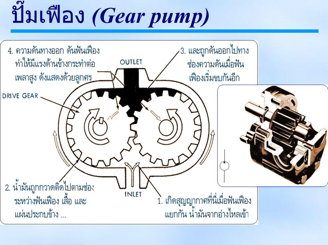 ปั๊มเฟือง (Gear pump)