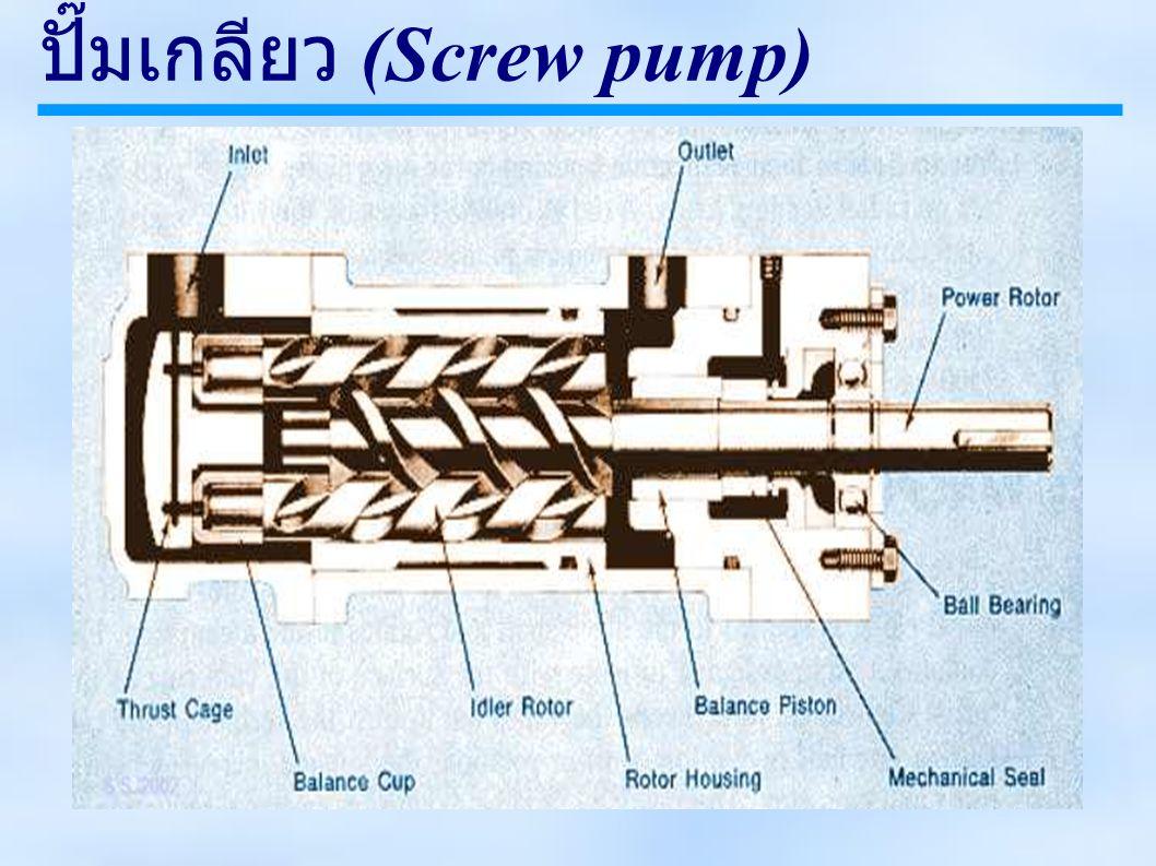 ปั๊มเกลียว (Screw pump)