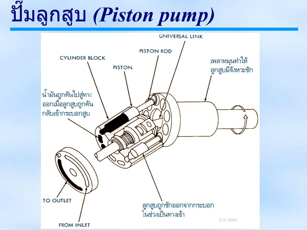 ปั๊มลูกสูบ (Piston pump)
