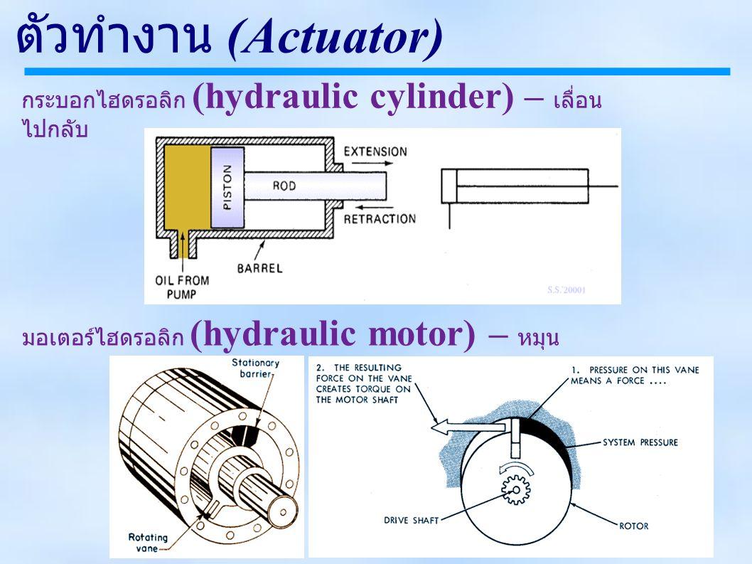 ตัวทำงาน (Actuator) มอเตอร์ไฮดรอลิก (hydraulic motor) – หมุน กระบอกไฮดรอลิก (hydraulic cylinder) – เลื่อน ไปกลับ
