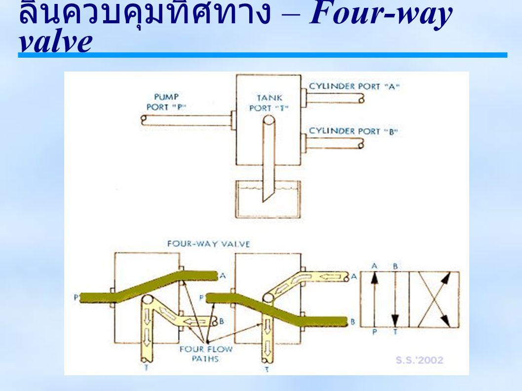 ลิ้นควบคุมทิศทาง – Four-way valve