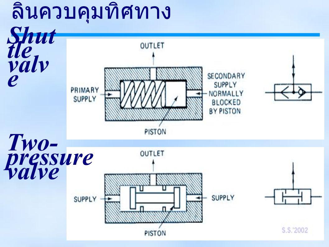 ลิ้นควบคุมทิศทาง Shut tle valv e Two- pressure valve