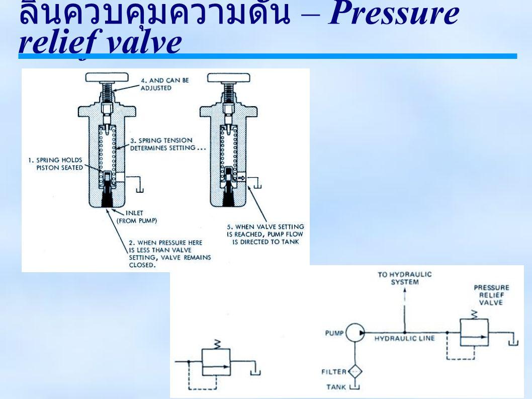 ลิ้นควบคุมความดัน – Pressure relief valve