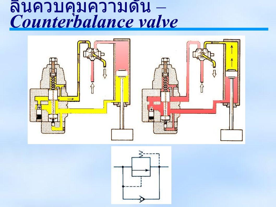 ลิ้นควบคุมความดัน – Counterbalance valve