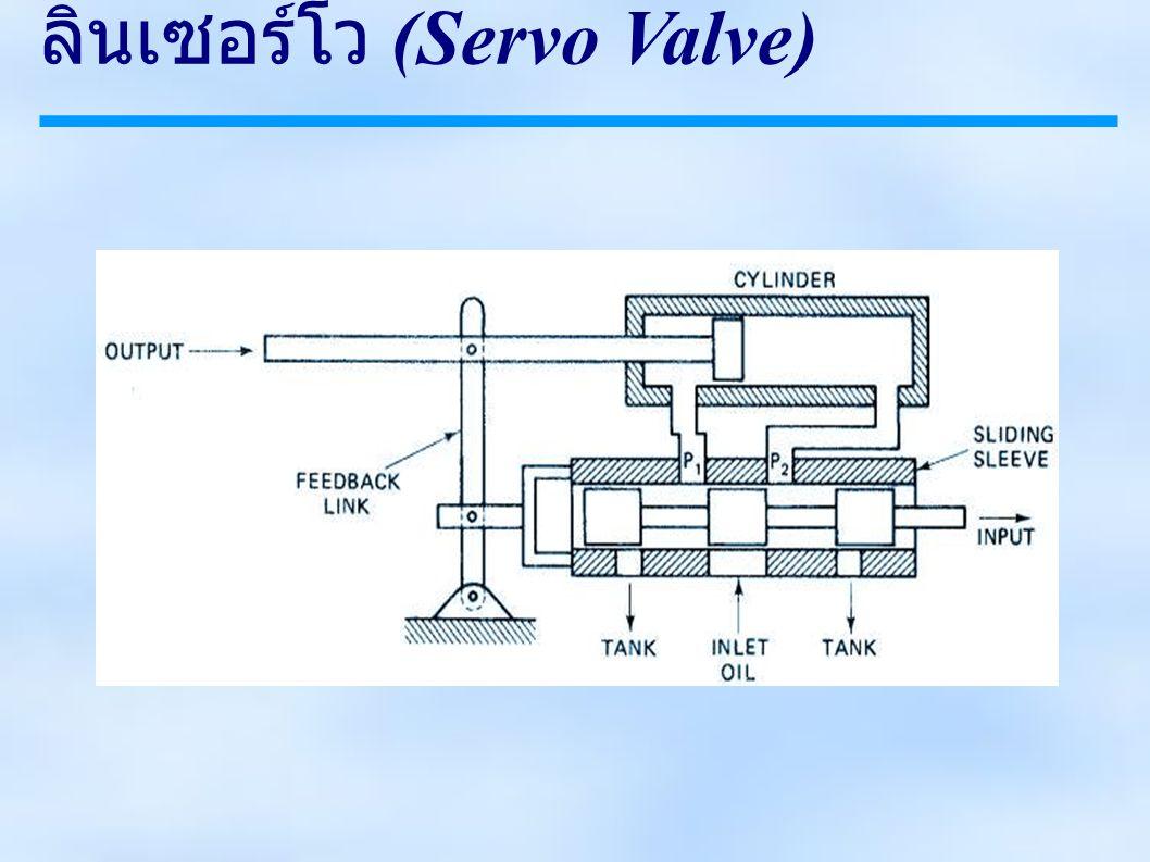 ลิ้นเซอร์โว (Servo Valve)