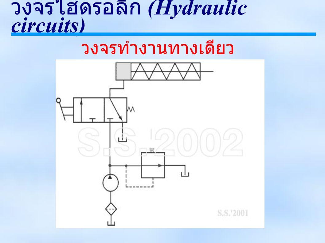 วงจรไฮดรอลิก (Hydraulic circuits) วงจรทำงานทางเดียว