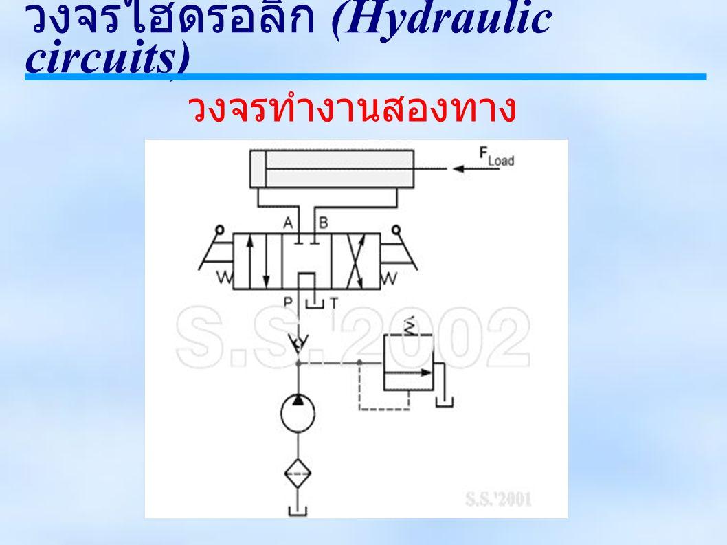วงจรไฮดรอลิก (Hydraulic circuits) วงจรทำงานสองทาง