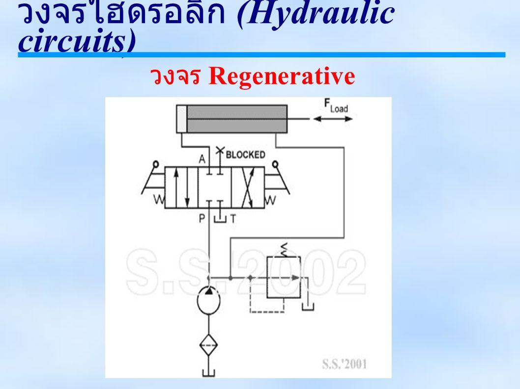 วงจรไฮดรอลิก (Hydraulic circuits) วงจร Regenerative