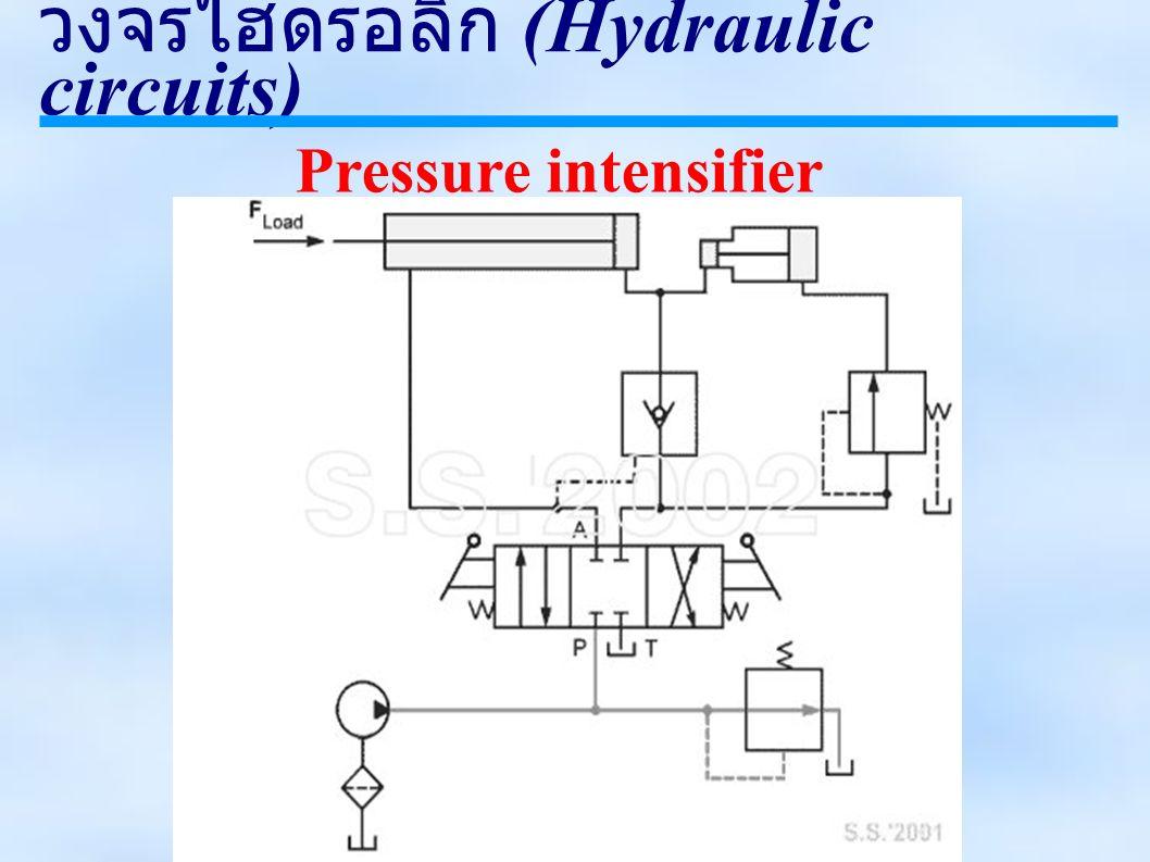 วงจรไฮดรอลิก (Hydraulic circuits) Pressure intensifier circuit