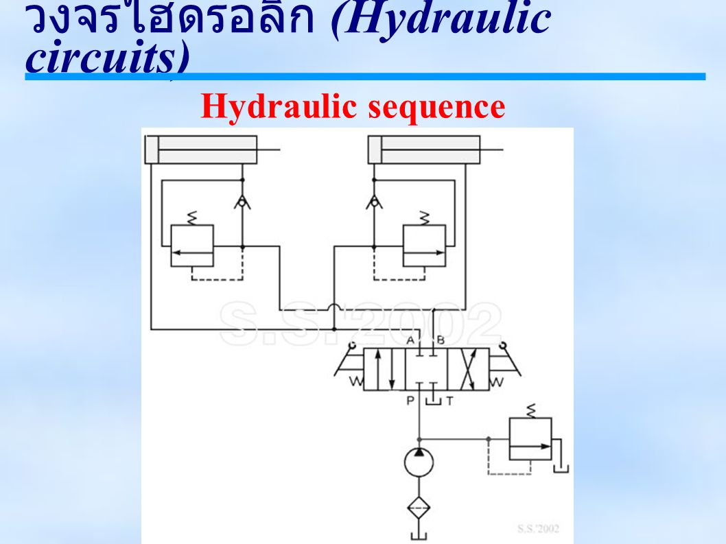 วงจรไฮดรอลิก (Hydraulic circuits) Hydraulic sequence circuit