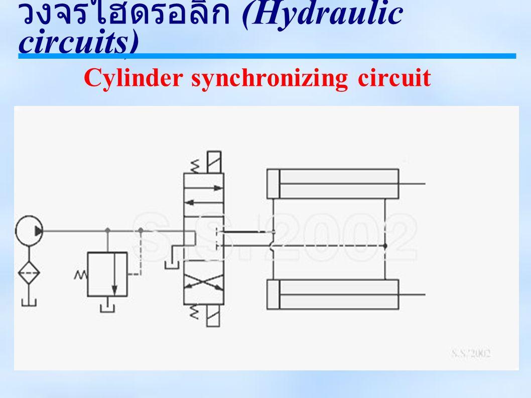 วงจรไฮดรอลิก (Hydraulic circuits) Cylinder synchronizing circuit
