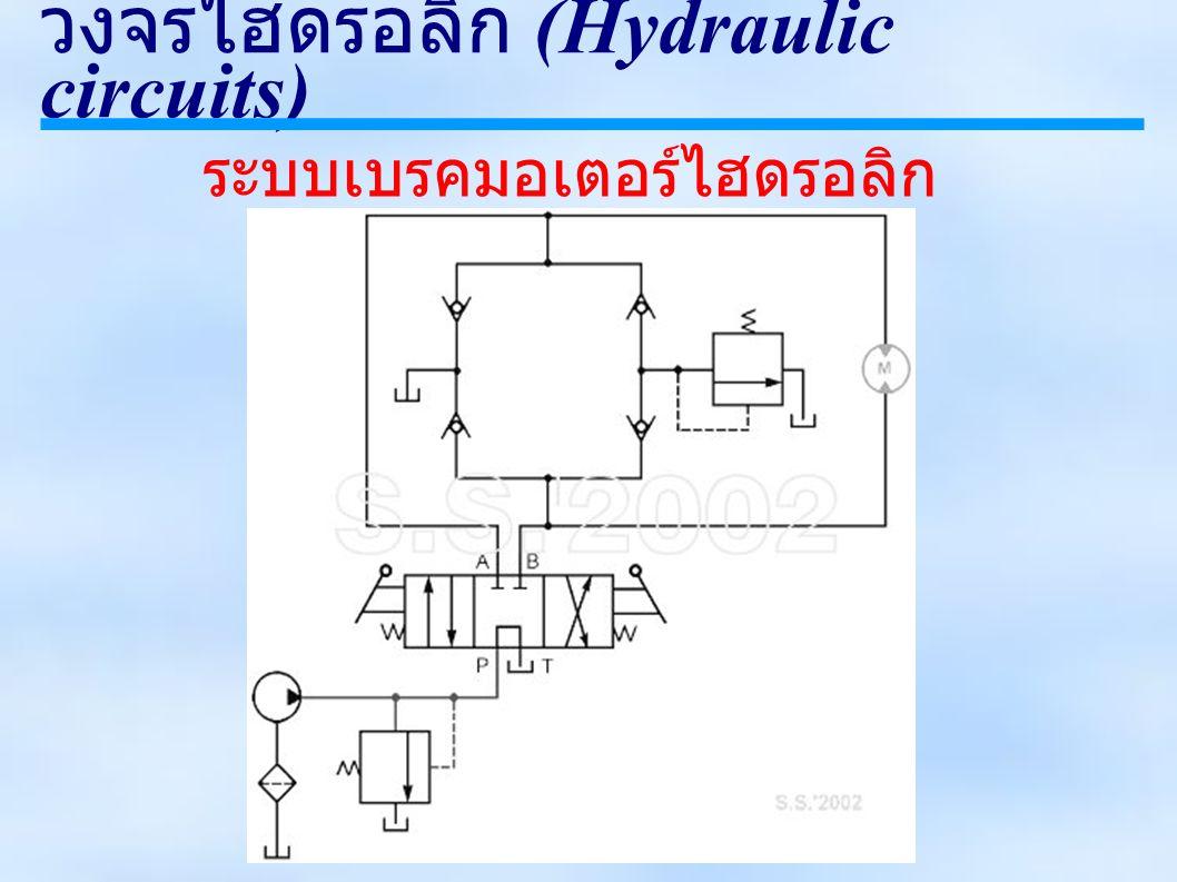 วงจรไฮดรอลิก (Hydraulic circuits) ระบบเบรคมอเตอร์ไฮดรอลิก