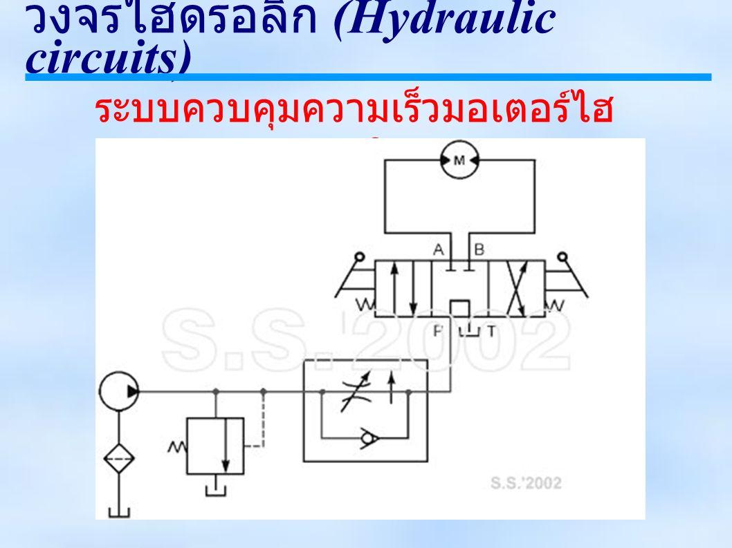วงจรไฮดรอลิก (Hydraulic circuits) ระบบควบคุมความเร็วมอเตอร์ไฮ ดรอลิก