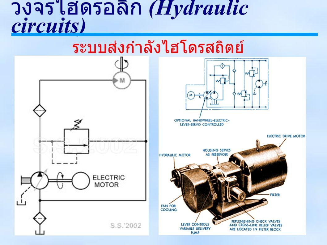 วงจรไฮดรอลิก (Hydraulic circuits) ระบบส่งกำลังไฮโดรสถิตย์